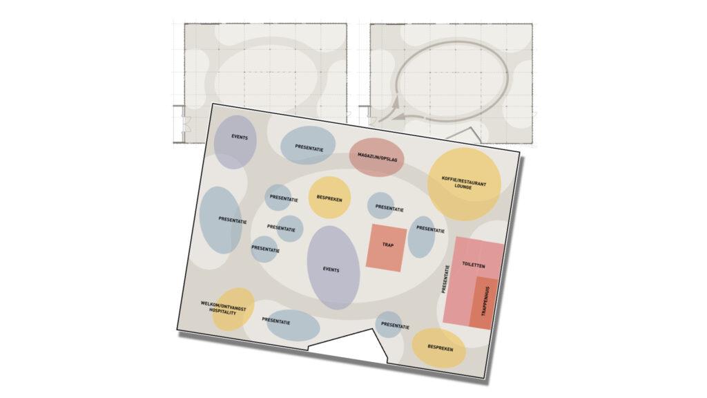 Vlekkenplan interieur inrichting